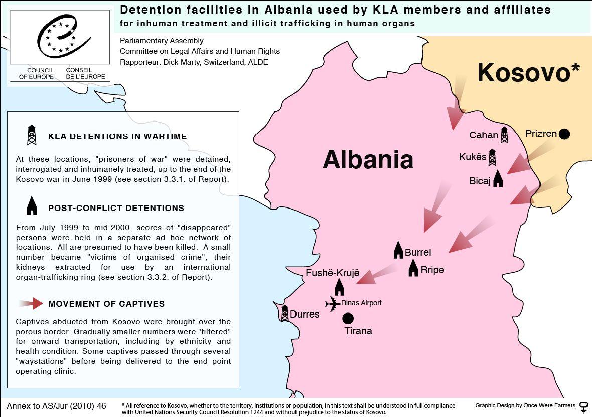 Tráfico de Órganos en Kosovo y en Israel (Aliados de USA) | Chiwulltun